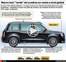 Nuevo taxi de Londres INTERACTIVO infographic
