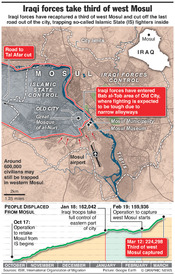 MILITARY: Iraqi forces take third of west Mosul infographic