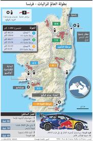 سباق سيارات: بطولة العلم للراليات - فزنسا ٢٠١٧ infographic