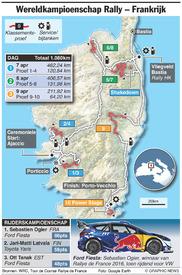 RALLY: WRC Rally Frankrijk 2017 infographic
