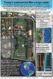 U.S.: Trump's controversial Mar-a-Lago estate infographic