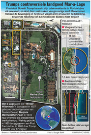 VS: Trumps controversiele landgoed Mar-a-Lago infographic