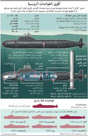 روسيا: أقوى الغواصات الروسية infographic