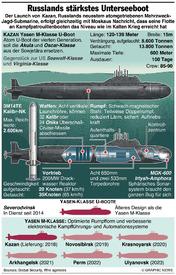 RUSSLAND: Yasen-Klasse atomgetriebenes Jagd-U-Boot infographic