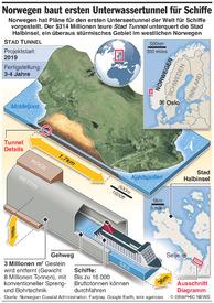 TRANSPORT: Norwegens Unterseetunnel für Schiffe infographic