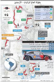 سباق سيارات: رالي الأرجنتين ٢٠١٧ infographic