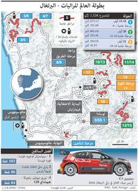 سباق سيارات: رالي البرتغال ٢٠١٧ infographic
