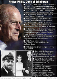 UK: Prince Philip to step down infographic