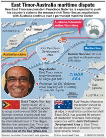 ENERGY: Australia-East Timor border dispute infographic