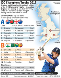 CRICKET: ICC Champions Trophy 2017 infographic