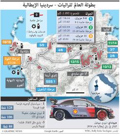سباق سيارات: رالي إيطاليا infographic