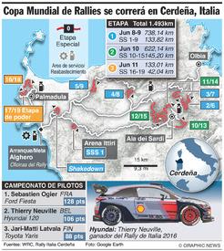 RALLY: Copa Mundial de Rallies  2017 se correrá en Cerdeña, Italia infographic