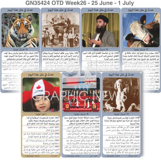 ٢٥ حزيران - ١ تموز - الأسبوع ٢٦ infographic