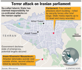 IRAN: Terror attack on parliament infographic