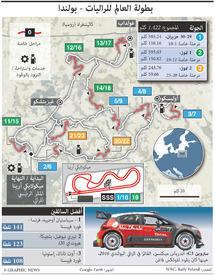 سباق سيارات: رالي بولندا ٢٠١٧ infographic