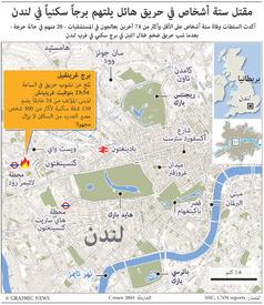 كوارث: ستة قتلى في حريق لندن infographic