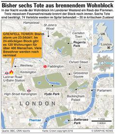 Katastrophe: Londoner Wohnblock im Vollbrand  - update infographic