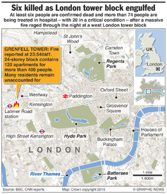 DISASTERS: London tower block fire update infographic