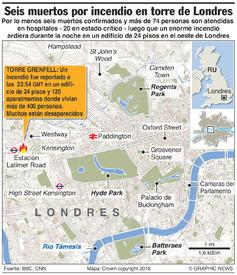 DESASTRES: Seis muertos por incendio en torre de Londres infographic