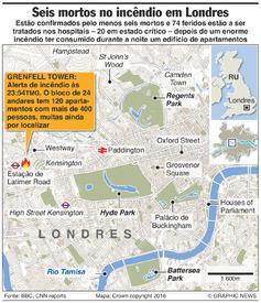 DESASTRES: Atualização do incêndio de Londres infographic