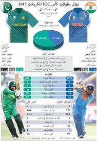 كريكت: نهائي بطولات كأس ICC للكريكت 2017 infographic