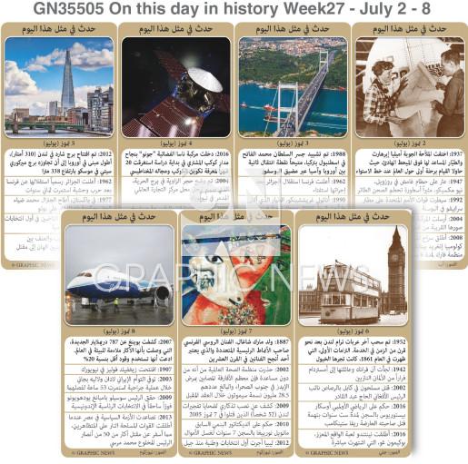 ٢ - ٨ تموز - الأسبوع ٢٧ infographic