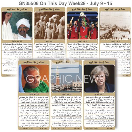 ٩ - ١٥ تموز - الأسبوع ٢٨ infographic