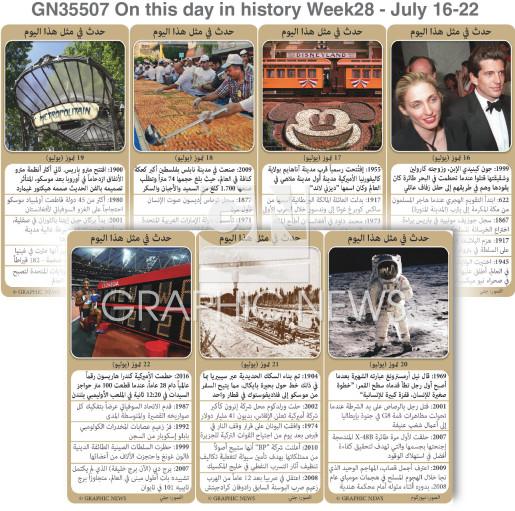 ١٦ - ٢٢ تموز - الأسبوع ٢٩ infographic