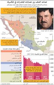 جرائم: تصاعد العنف بين عصابات المخدرات في المكسيك infographic