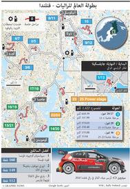 سباق سيارات: بطولة العالم للراليات - فنلندا infographic