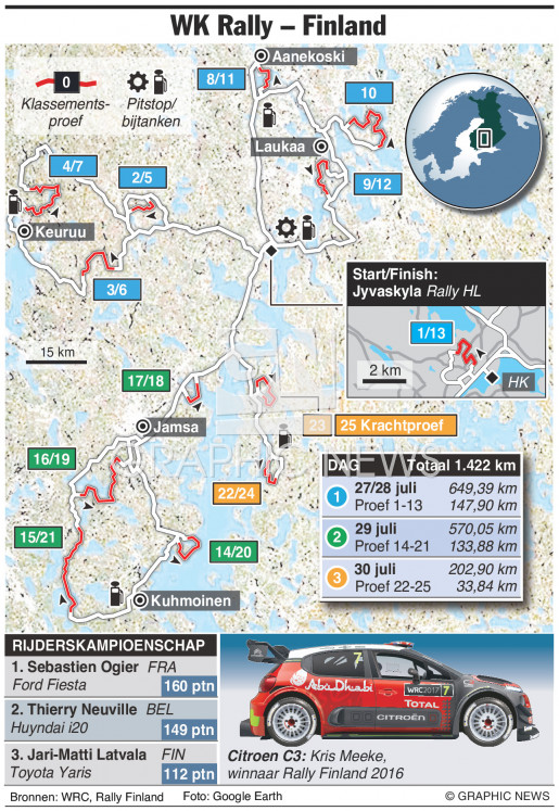 WK Rally Finland 2017 infographic