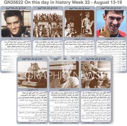 ١٣ - ١٩ آب - الأسبوع ٣٣ infographic