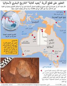 """علوم: العثور على قطع أثرية """"يعيد كتابة"""" التاريخ البشري لأستراليا infographic"""