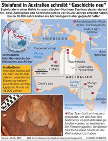 WISSENSCHAFT: Steinfund schreibt Australiens Besiedlung neu infographic