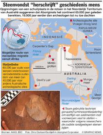 """WETENSCHAP: Steenvondst """"herschrijft"""" geschiedenis Australische mens infographic"""