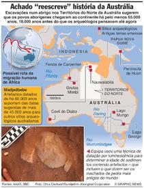 """CIÊNCIA: Achado """"rescreve"""""""" a história humana da Austrália"""" infographic"""