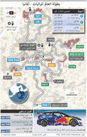 سباق سيارات: رالي ألمانيا ٢٠١٧ infographic