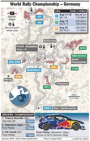 RALLY: WRC Rally Germany 2017 (1) infographic