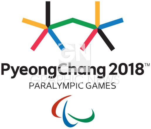 Emblem Paralympics  infographic