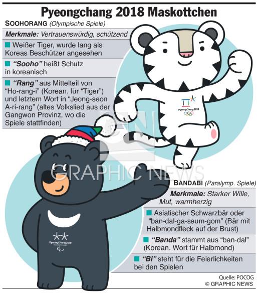 Olympisches und Paralymp. Maskottchen mascots infographic