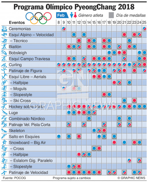 PYEONGCHANG 2018: Calendario Olímpico infographic