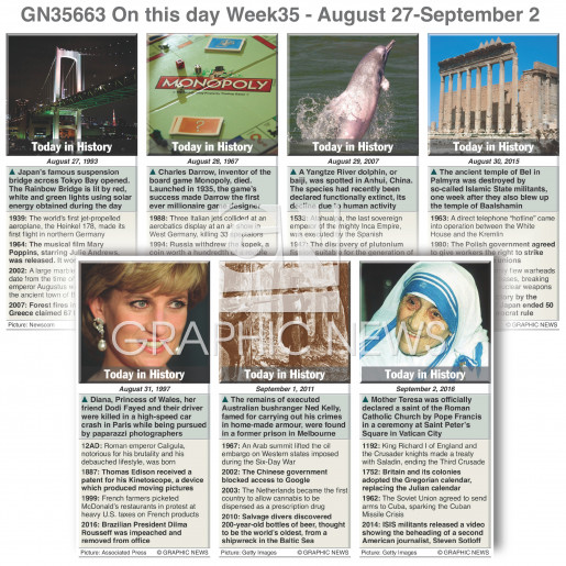 August 27- September 2, 2017 (week 35) infographic