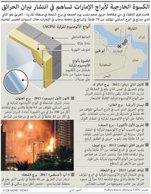 كوارث: الكسوة الخارجية لأبراج الإمارات تساهم في انتشار نيران الحرائق - تحديث أول infographic