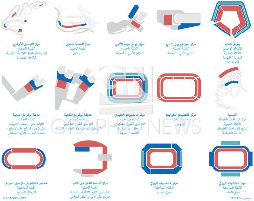 الألعاب الأولمبية - خرائط مصغرة infographic