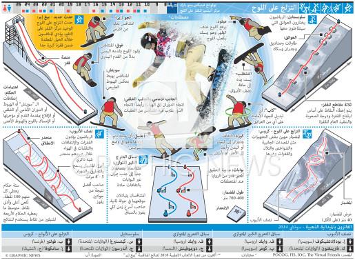 التزلج على اللوح infographic