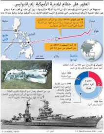 الولايات المتحدة: العثور على حطام المدمرة الأميركية إنديانابوليس infographic