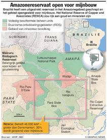 BRAZILIË: RENCA Amazone regenwoudreservaat infographic