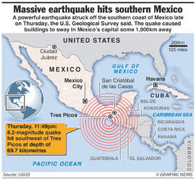 DISASTERS: 8.2 magnitude earthquake hits southern Mexico infographic