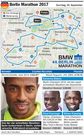 ATHLETIK: Berlin Marathon 2017 (1) infographic