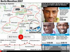 ATHLETICS: Berlin Marathon 2017 interactive infographic